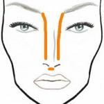 Consigue una nariz perfecta gracias al maquillaje